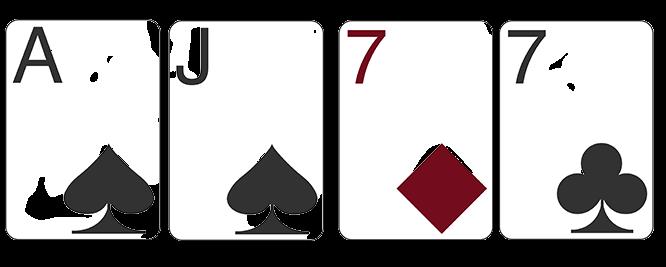 Akademi Poker - Komponen Bluff -Bagian 1