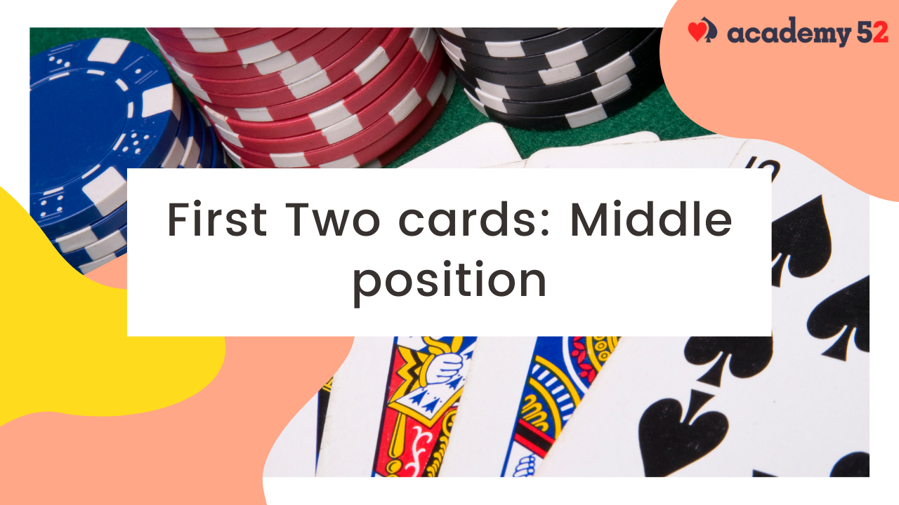 Poker Strategy—First Two Cards: Middle Position