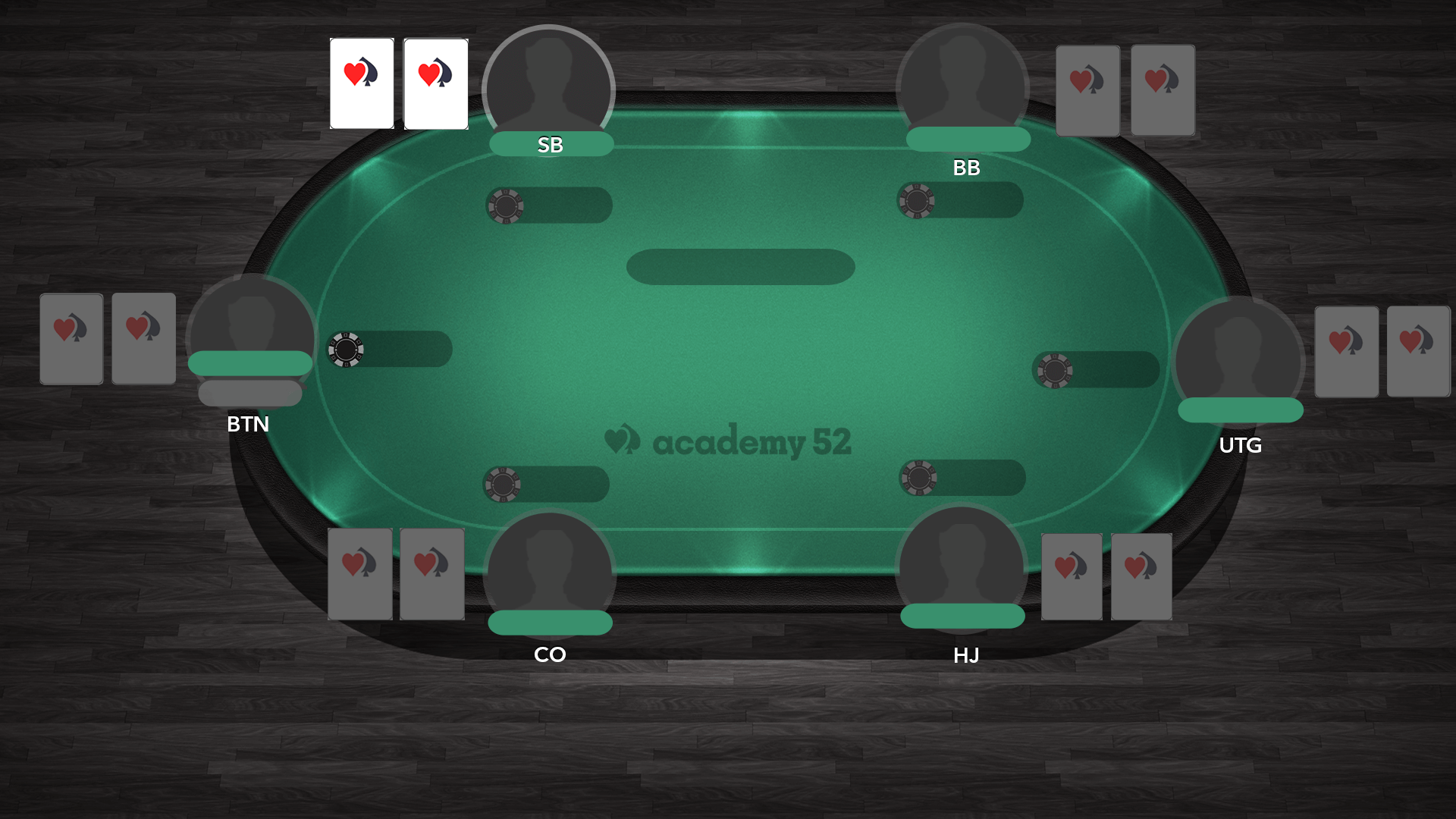 Small Blind (SB) dan Big Blind (BB) |  Akademi Poker |  Akademi52