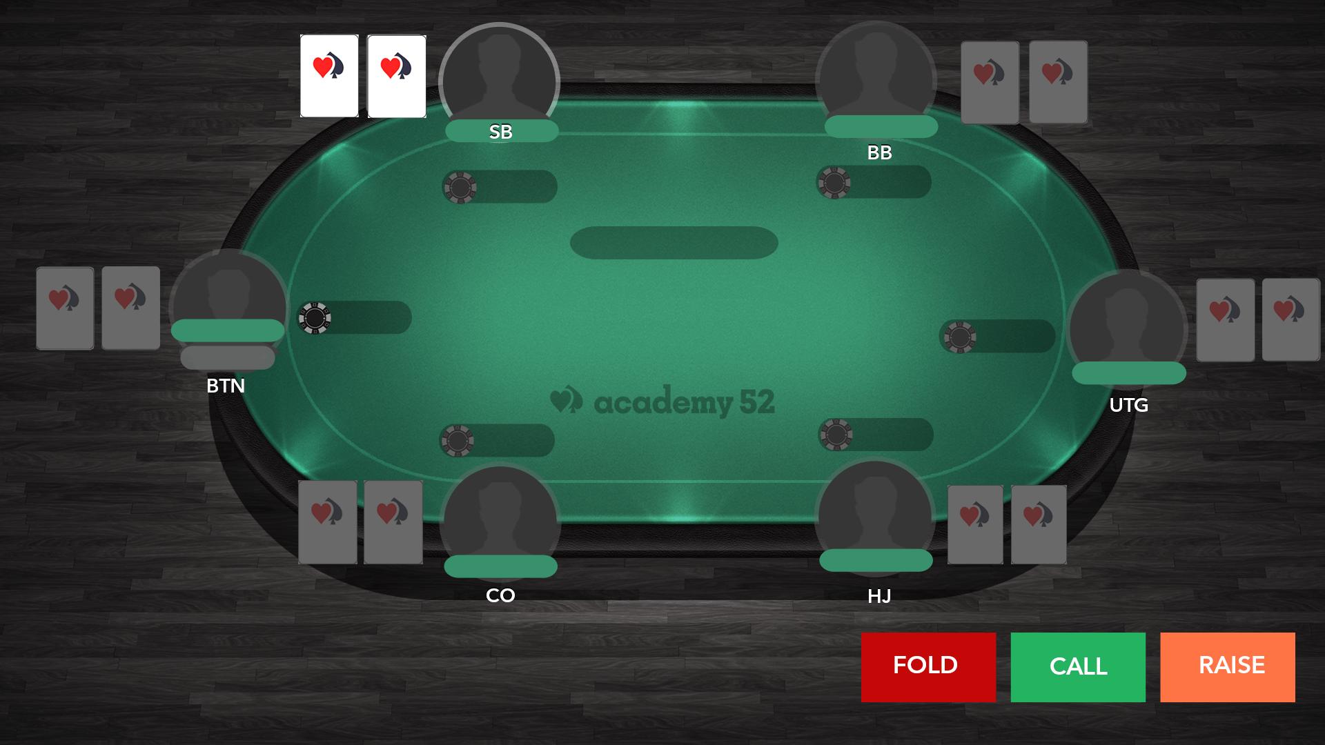 Kartu Lubang |  Akademi Poker |  Akademi52