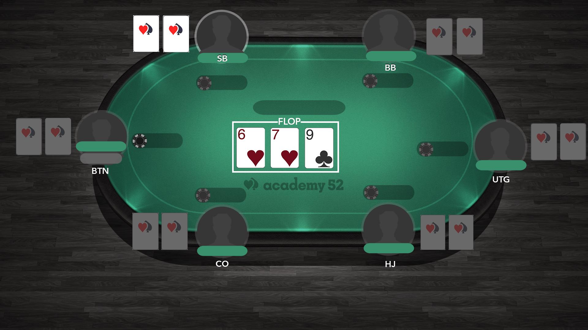 Strategi Pre-Flop HUNL |  Akademi Poker |  Akademi52