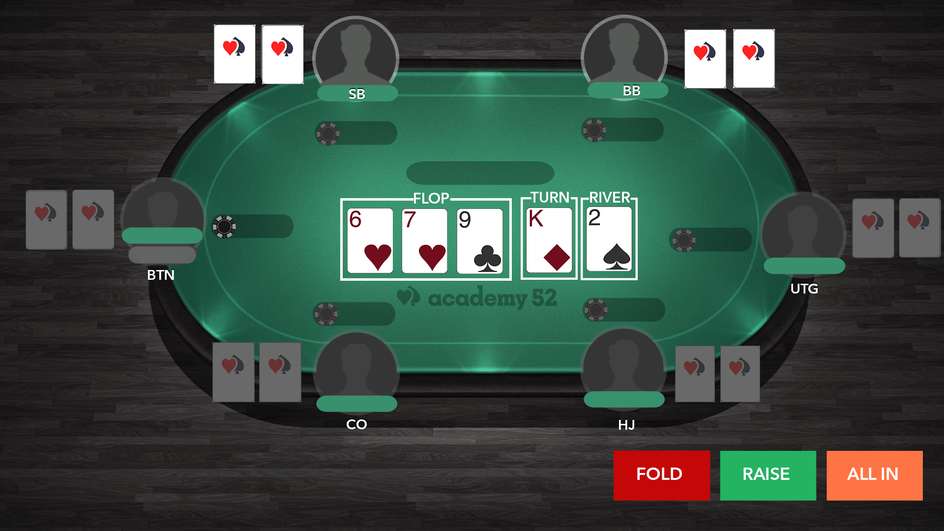 Ukuran Tumpukan dalam strategi HUNL |  Akademi Poker |  Akademi52