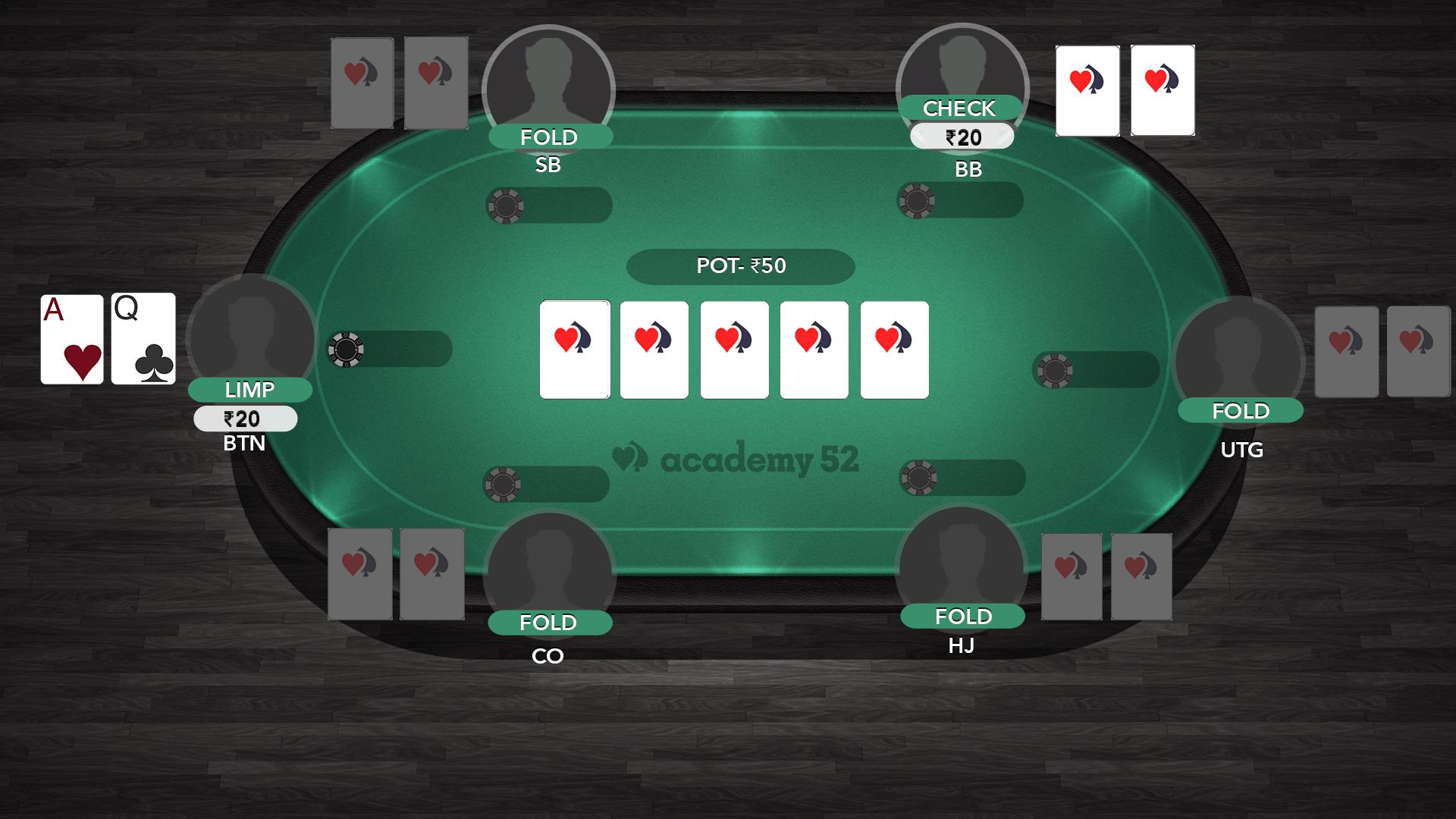 Pelajari Kapan Membesarkan & Tidak Menaikkan di Poker - Bagian 1