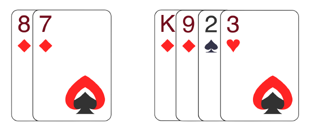 Pelajari Kapan Mengangkat & Tidak Menaikkan di Poker - Bagian 2